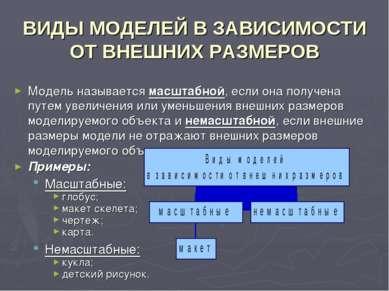 ВИДЫ МОДЕЛЕЙ В ЗАВИСИМОСТИ ОТ ВНЕШНИХ РАЗМЕРОВ Модель называется масштабной, ...
