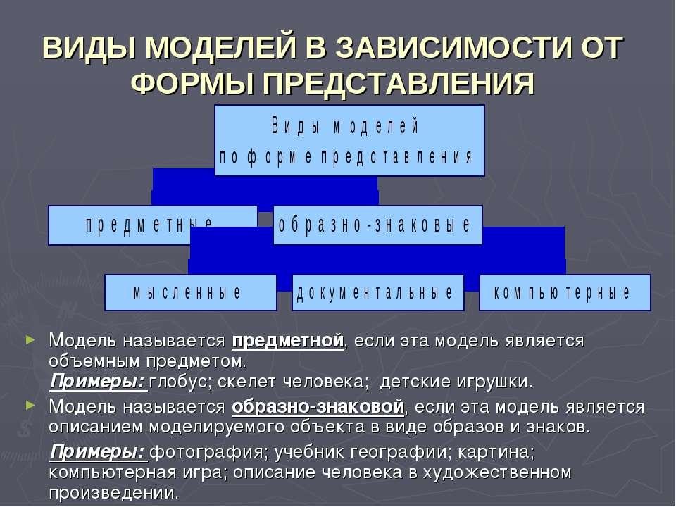 ВИДЫ МОДЕЛЕЙ В ЗАВИСИМОСТИ ОТ ФОРМЫ ПРЕДСТАВЛЕНИЯ Модель называется предметно...