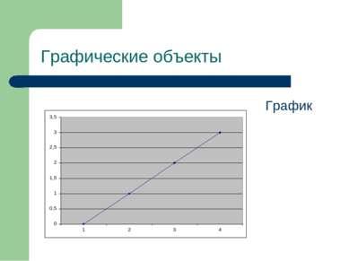 Графические объекты График