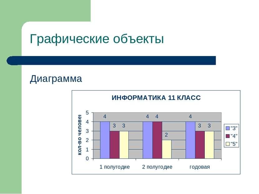 Графические объекты Диаграмма