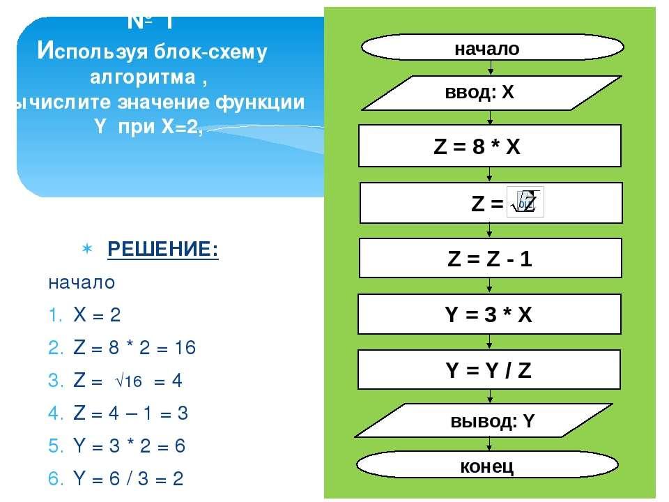 № 1 Используя блок-схему алгоритма , вычислите значение функции Y при X=2, РЕ...