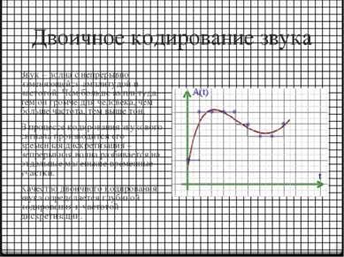 Двоичное кодирование звука Звук – волна с непрерывно изменяющейся амплитудой ...