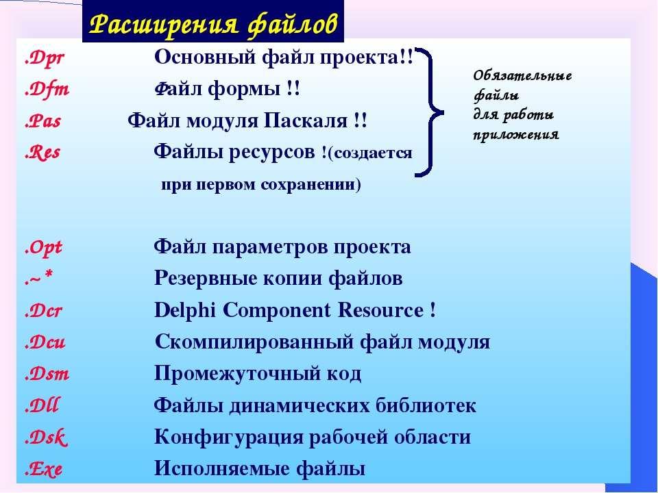 .Dpr Основный файл проекта!! .Dfm Файл формы !! .Pas Файл модуля Паскаля !! ....