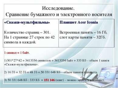 Исследование. Сравнение бумажного и электронного носителя 1 символ = 1 байт. ...