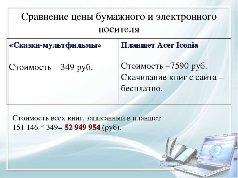 Сравнение цены бумажного и электронного носителя Стоимость всех книг, записан...