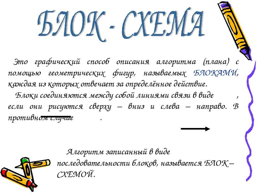 Алгоритм записанный в виде последовательности блоков, называется БЛОК – СХЕМОЙ.