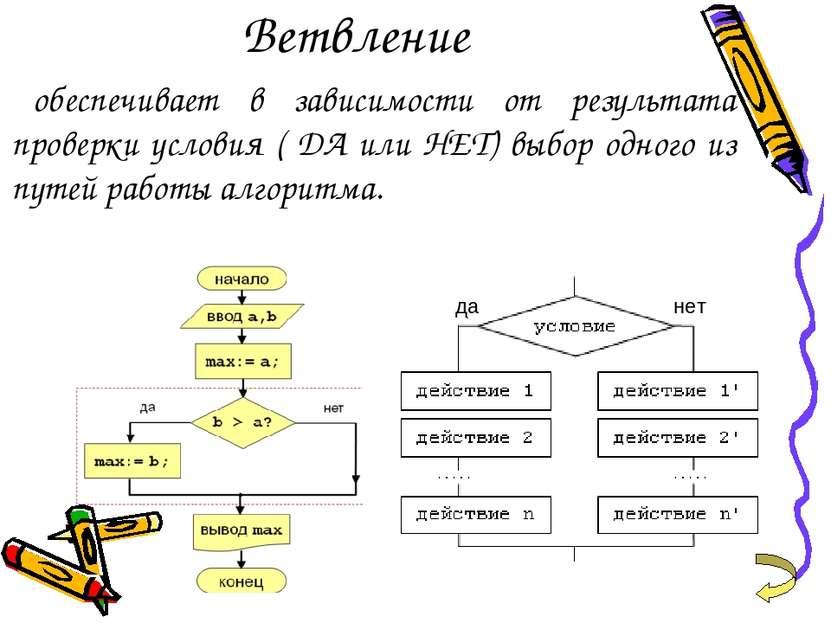 Ветвление обеспечивает в зависимости от результата проверки условия ( ДА или ...