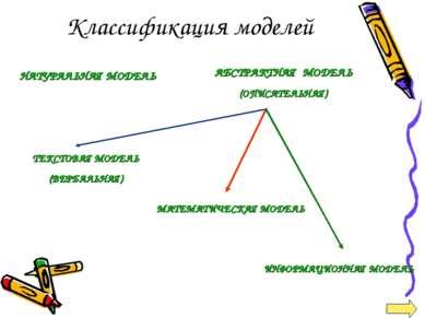 Классификация моделей НАТУРАЛЬНАЯ МОДЕЛЬ АБСТРАКТНАЯ МОДЕЛЬ (ОПИСАТЕЛЬНАЯ) ТЕ...