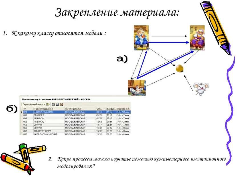 Закрепление материала: К какому классу относятся модели : Какие процессы можн...