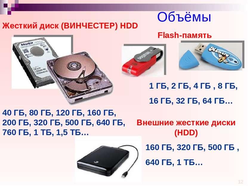 Объёмы 40 ГБ, 80 ГБ, 120 ГБ, 160 ГБ, 200 ГБ, 320 ГБ, 500 ГБ, 640 ГБ, 760 ГБ, ...