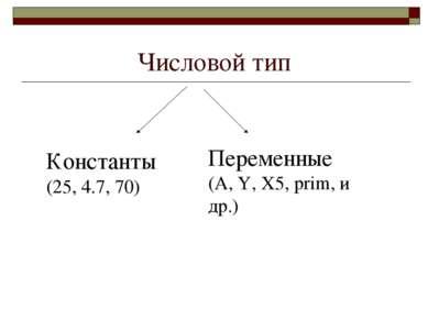 Числовой тип Константы (25, 4.7, 70) Переменные (A, Y, X5, prim, и др.)