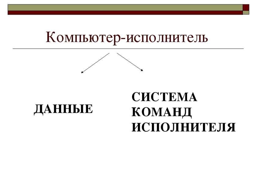 Компьютер-исполнитель ДАННЫЕ СИСТЕМА КОМАНД ИСПОЛНИТЕЛЯ