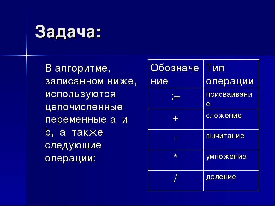 Задача: В алгоритме, записанном ниже, используются целочисленные переменные a...