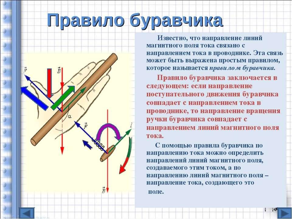 Правило буравчика Известно, что направление линий магнитного поля тока связан...