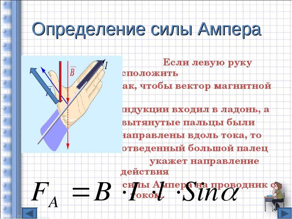 Определение силы Ампера Если левую руку расположить так, чтобы вектор магнитн...