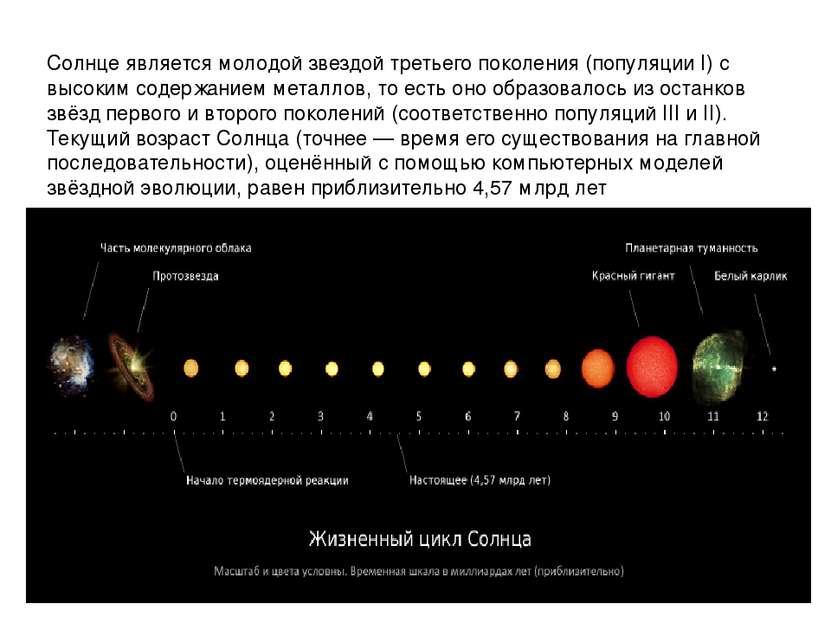 Солнце является молодой звездой третьего поколения (популяции I) с высоким со...