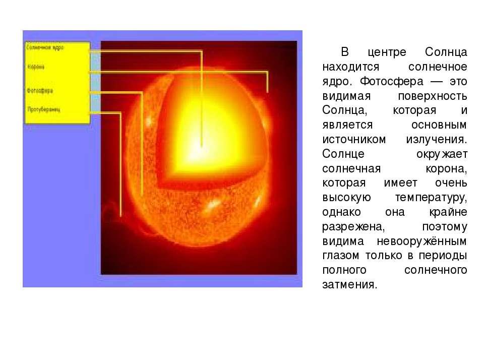 В центре Солнца находится солнечное ядро. Фотосфера — это видимая поверхность...