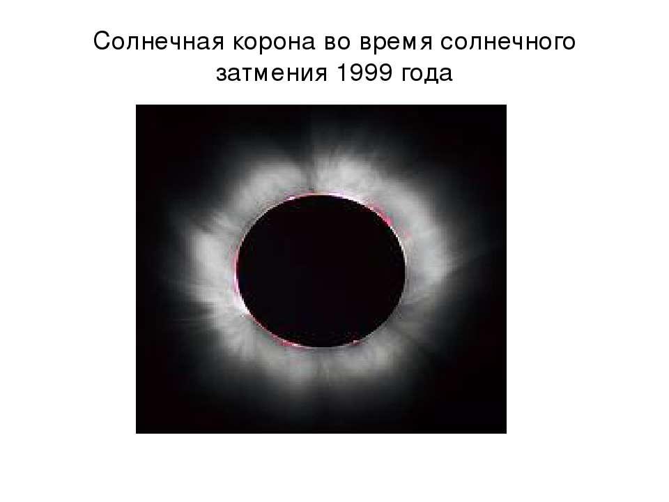 Солнечная корона во время солнечного затмения 1999 года