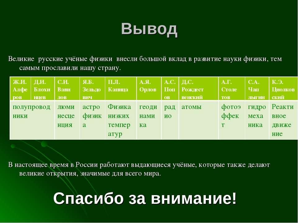 Вывод Великие русские учёные физики внесли большой вклад в развитие науки физ...