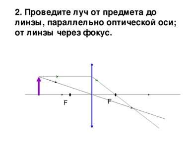 2. Проведите луч от предмета до линзы, параллельно оптической оси; от линзы ч...