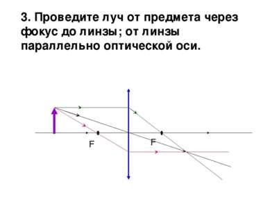 3. Проведите луч от предмета через фокус до линзы; от линзы параллельно оптич...