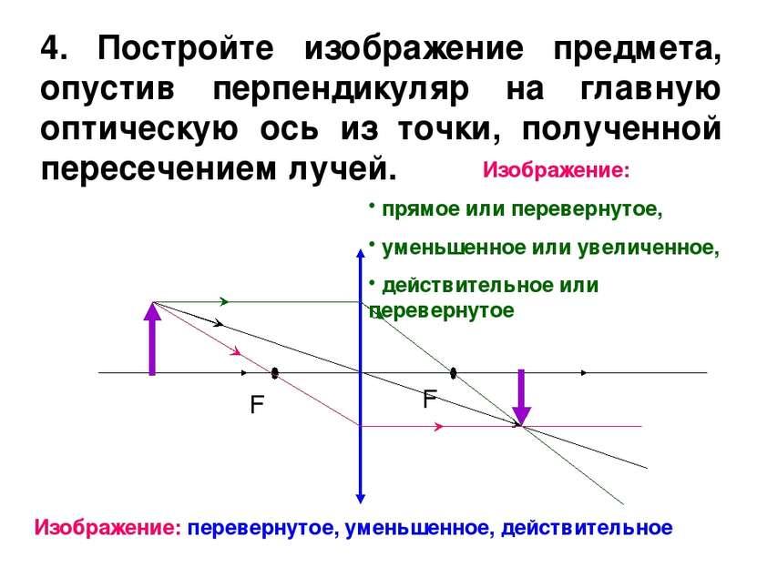 4. Постройте изображение предмета, опустив перпендикуляр на главную оптическу...