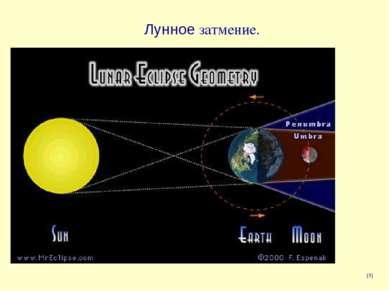 Лунное затмение. [5]