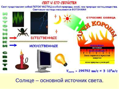 Солнце – основной источник света.