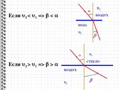 Если 2 < 1 => < Если 2 > 1 => >
