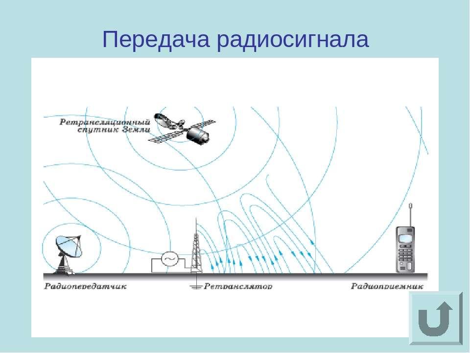 Передача радиосигнала