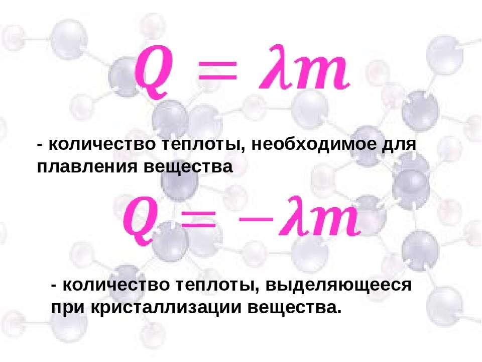 - количество теплоты, необходимое для плавления вещества - количество теплоты...