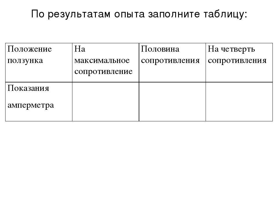 По результатам опыта заполните таблицу: Положение ползунка На максимальное со...