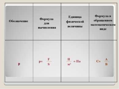 p= F S H м2 = Па С= А В Обозначение Формула для вычисления Единица физической...