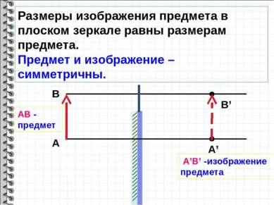 Размеры изображения предмета в плоском зеркале равны размерам предмета. Предм...