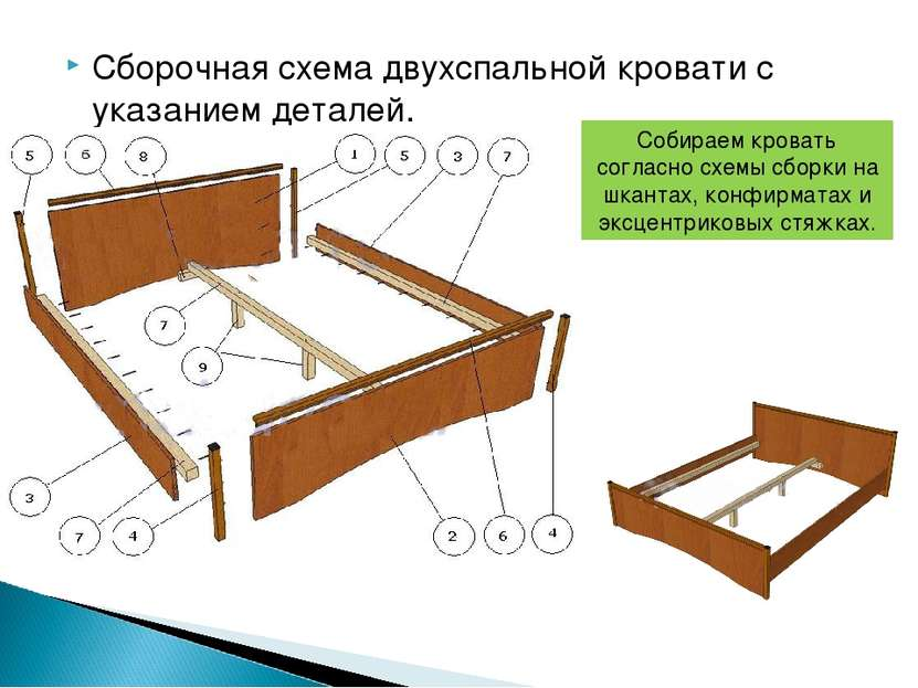 Сборочная схема двухспальной кровати с указанием деталей. Собираем кровать со...