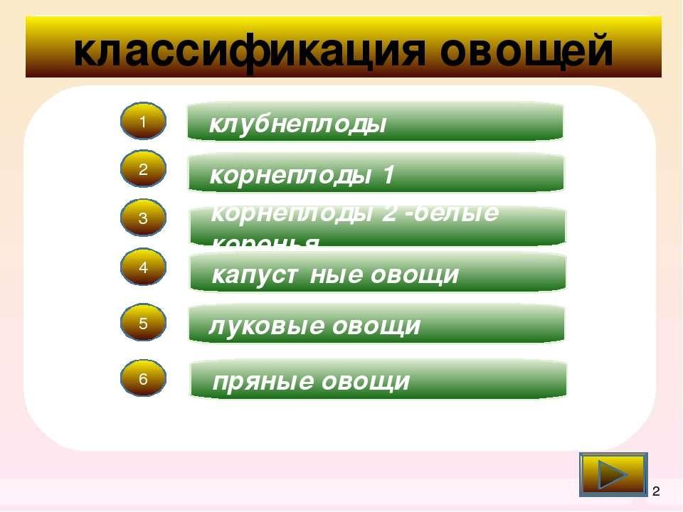 клубнеплоды Картофель Батат Топинамбур