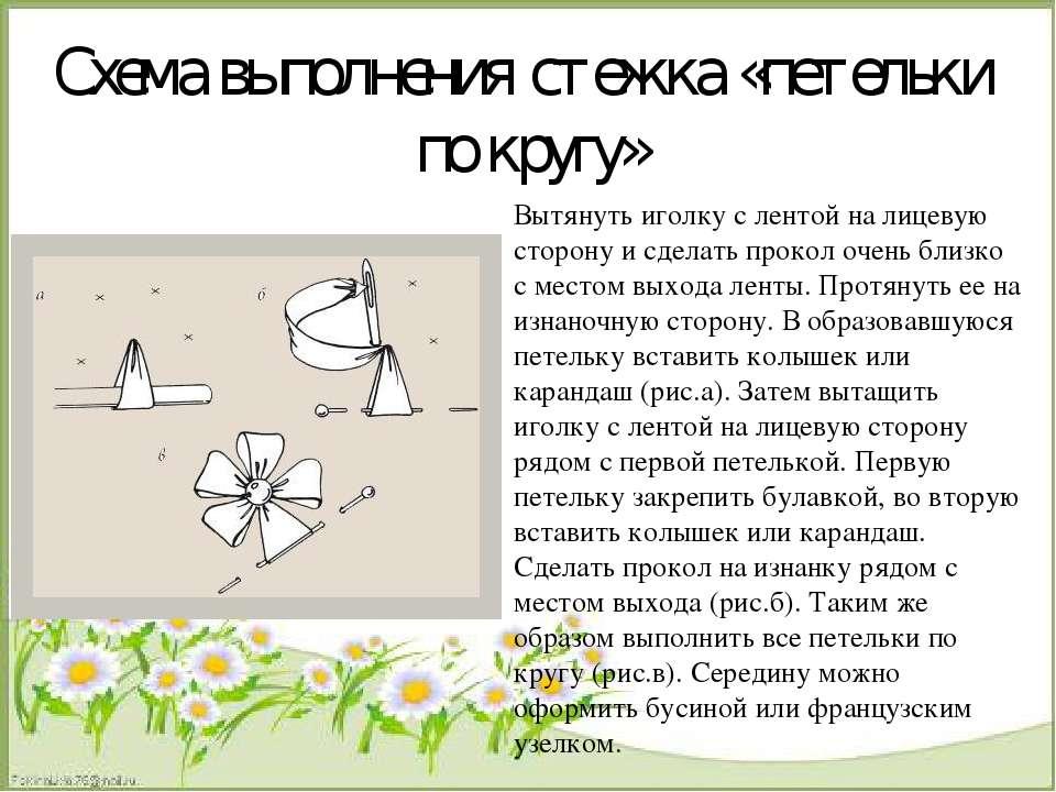 Схема выполнения стежка «петельки по кругу» Вытянуть иголку с лентой на лицев...