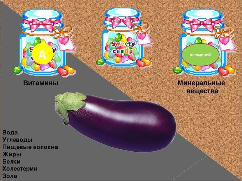 Минеральные вещества Витамины С В Р А калий магний фосфор железо натрий алюми...