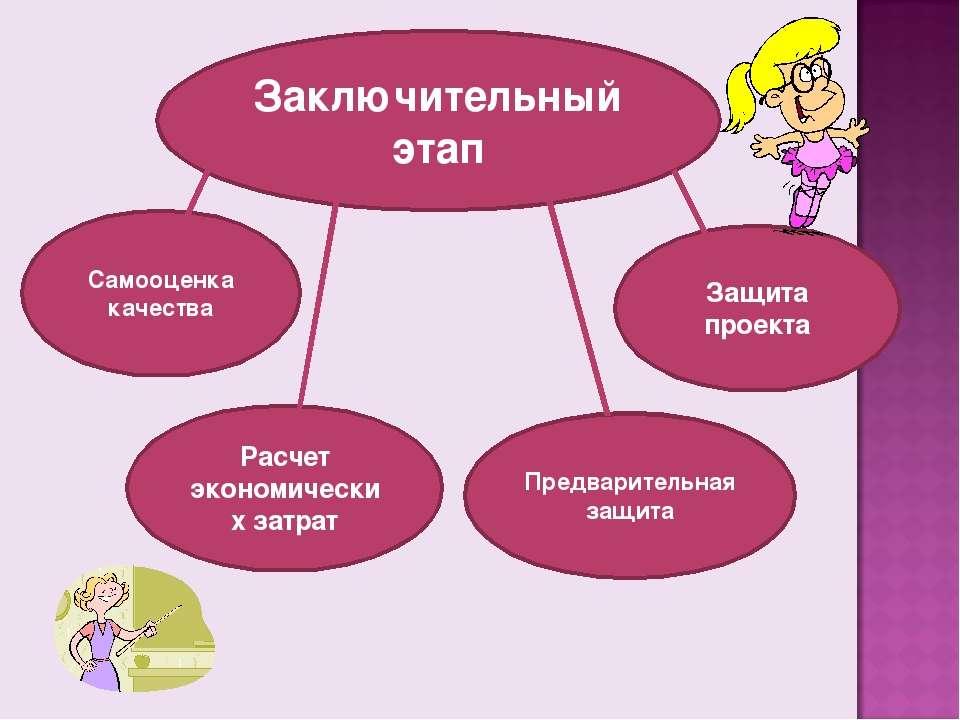 Заключительный этап Самооценка качества Расчет экономических затрат Защита пр...