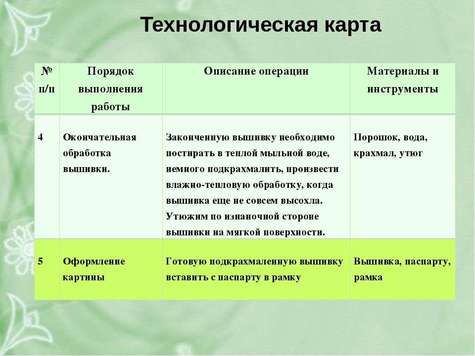 Технологическая карта № п/п Порядок выполнения работы Описание операции Матер...