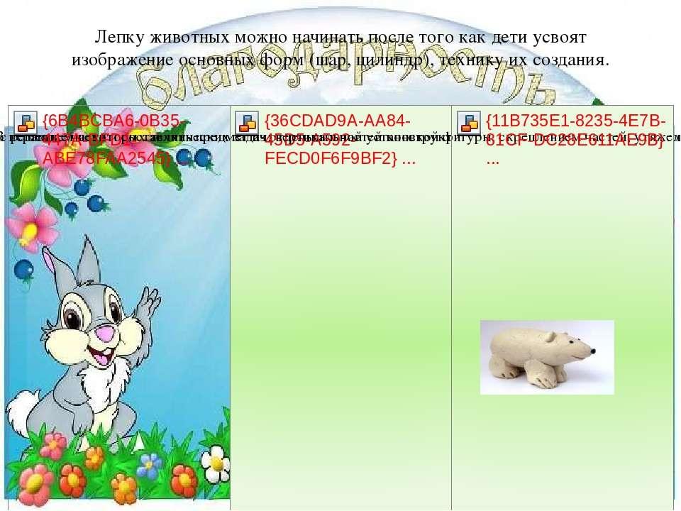 Лепку животных можно начинать после того как дети усвоят изображение основных...