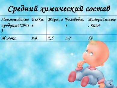 Средний химический состав Наименование продукта(100г) Белки, г Жиры, г Углево...