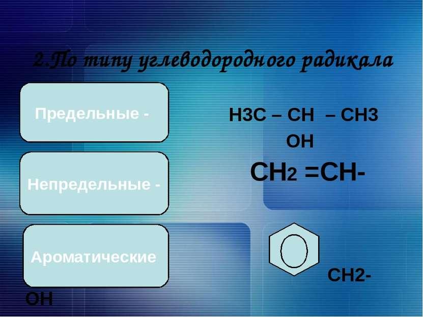 3. По типу атома углерода, связанного с группой - ОН СН3-СН2-СН2-ОН СН3-СН-СН...