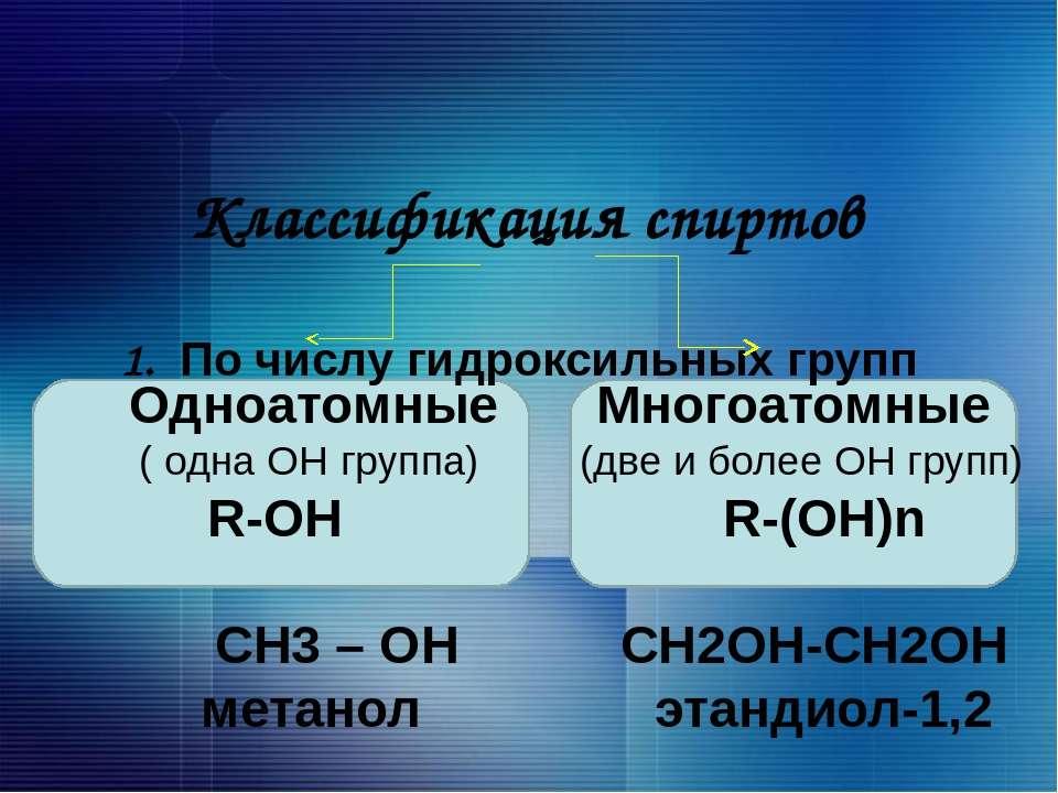 2.По типу углеводородного радикала Н3С – СН – СН3 ОН СН2 =СН-СН2-ОН СН2-ОН Пр...