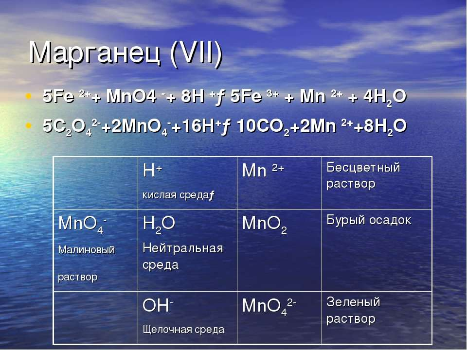 Марганец (VII) 5Fe 2++ MnO4 -+ 8H +→5Fe 3+ + Mn 2+ + 4H2O 5C2O42-+2MnO4-+16H+...