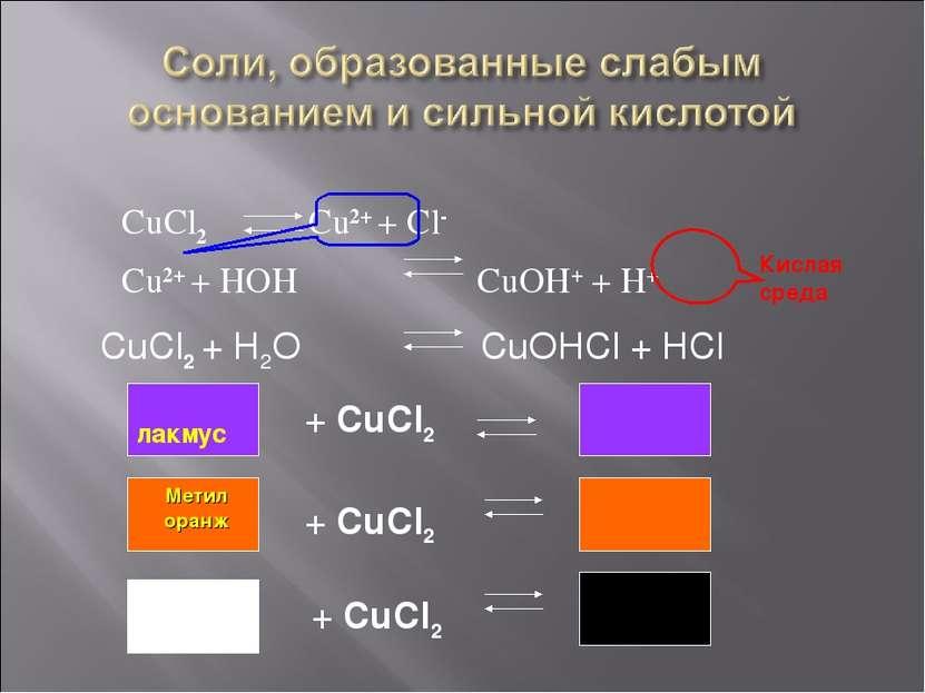 CuCl2 Cu2+ + Cl- Cu2+ + HOH CuOH+ + H+ Кислая среда CuCl2 + H2O CuOHCl + HCl ...