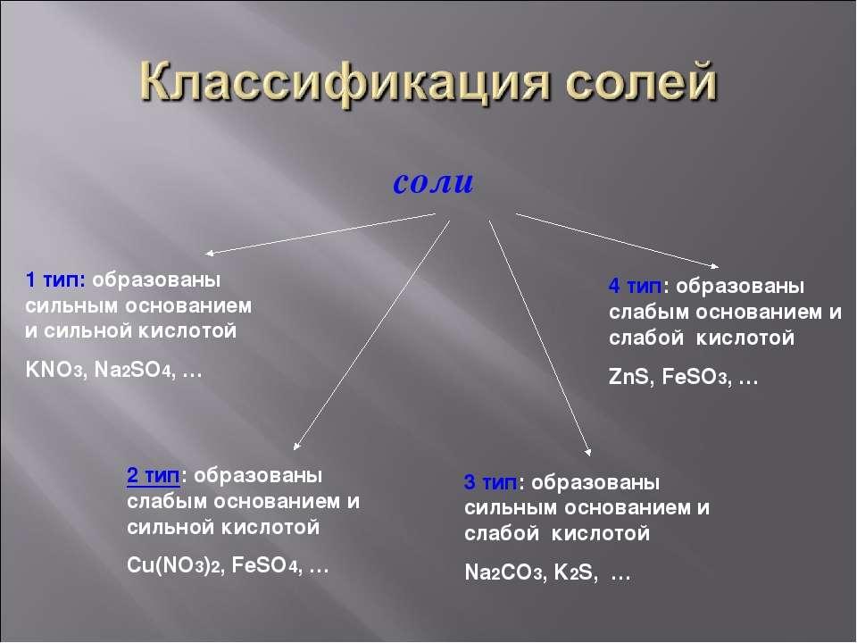 соли 1 тип: образованы сильным основанием и сильной кислотой KNO3, Na2SO4, … ...