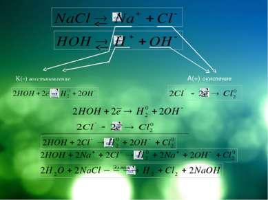 K(-) восстановление A(+) окисление