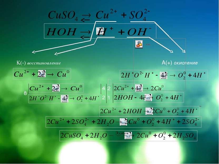K(-) восстановление A(+) окисление 8 4 2 2 1