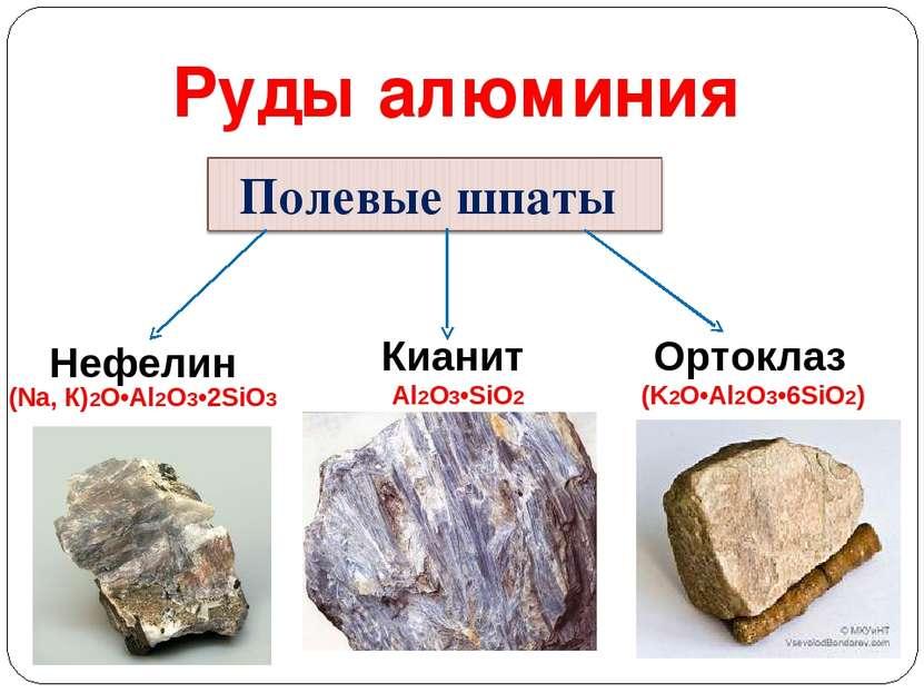 Руды алюминия Нефелин (Na, К)2O•Al2O3•2SiO3 Кианит Al2O3•SiO2 Ортоклаз (K2O•A...
